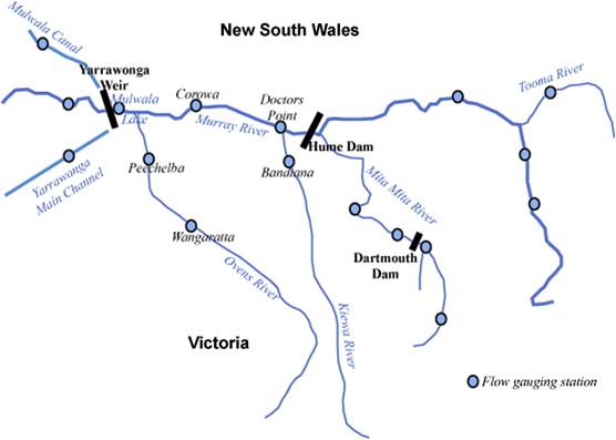 An integrated modelling framework for regulated river