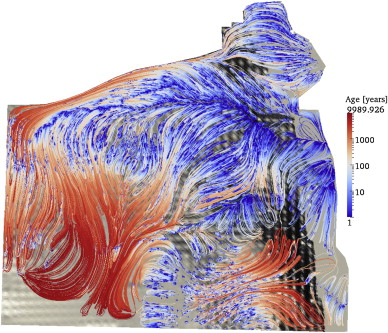 Vectorized simulation of groundwater flow and streamline transport