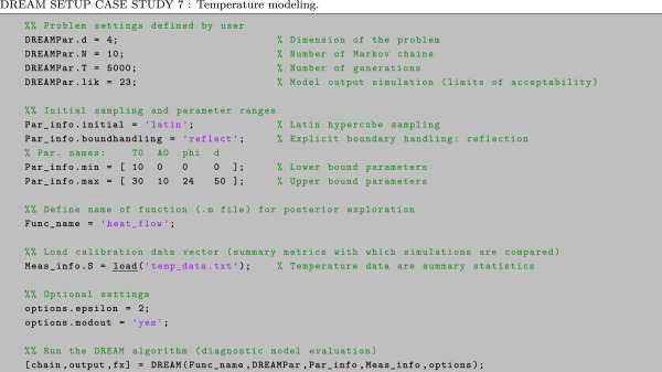 Markov chain Monte Carlo simulation using the DREAM software package