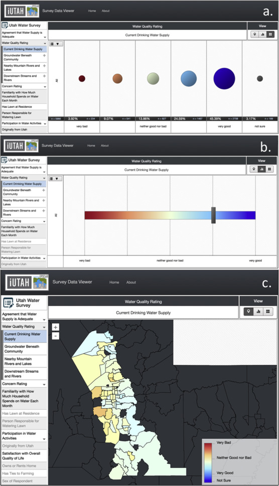 A web-based, interactive visualization tool for social