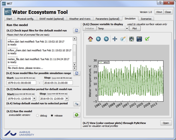 An open source QGIS-based workflow for model application and