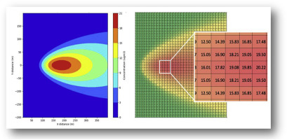 Development and evaluation of the RapidAir® dispersion model
