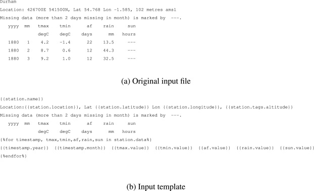 A template framework for environmental timeseries data
