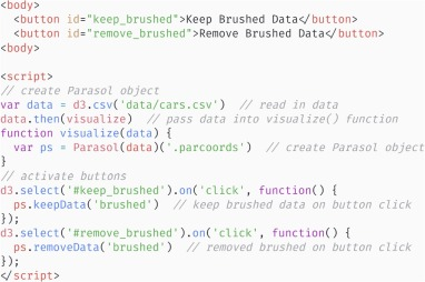Parasol: an open source, interactive parallel coordinates library