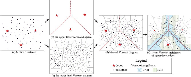 A Bi Level Voronoi Diagram Based Metaheuristic For A Large Scale