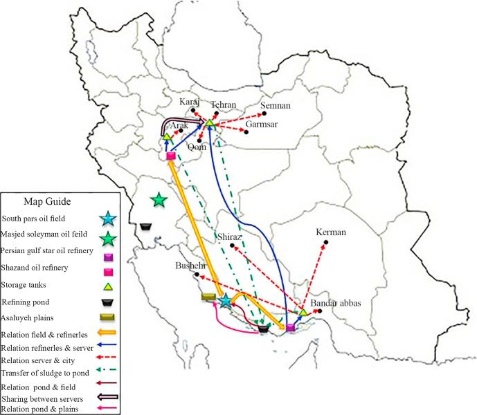Robust Gasoline Closed Loop Supply Chain Design With Redistricting