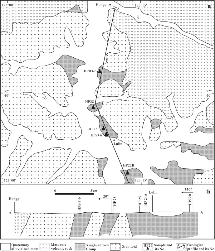 Geologic Block Diagram Symbols