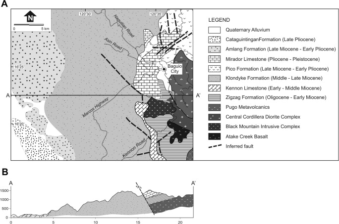 Geodynamic evolution of the Baguio Mineral District