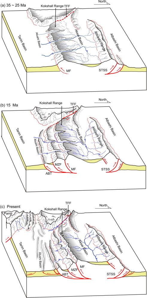 Cenozoic tectono-geomorphological growth of the SW Chinese Tian Shan ...