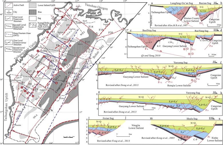 Beijing Subway Map Nang Luo Gu.Holocene Intracontinental Deformation Of The Northern North China