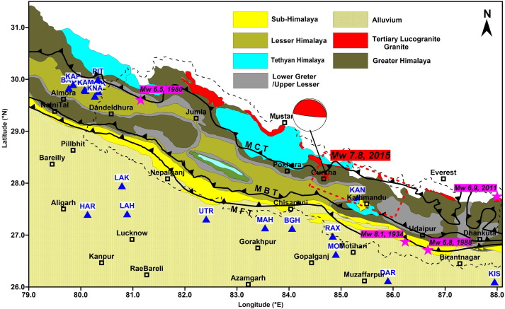 geological map of the central himalaya and adjoining regions the red star indicates the april 25 2015 earthquake with its fault plane solution major