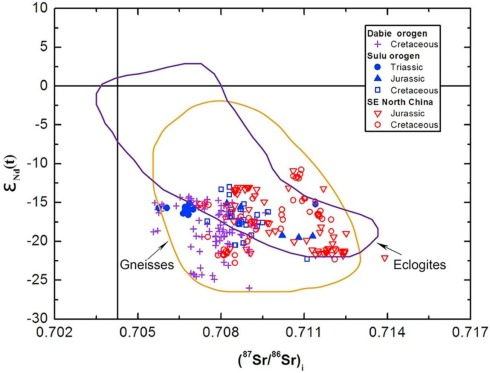 Melting Of Subducted Continental Crust Geochemical Evidence From