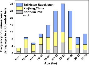 uranium dating fysica dating in Nelson Lancashire