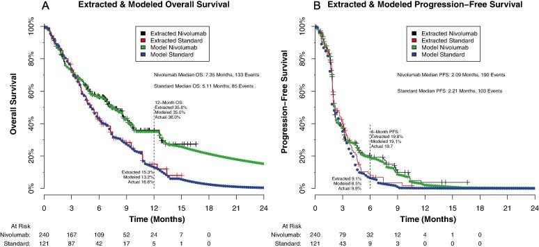 Cost-effectiveness of nivolumab for recurrent or metastatic