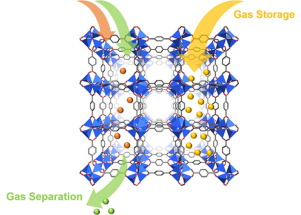 Recent advances in gas storage and separation using metal