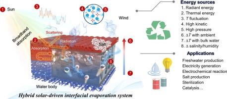 Hybrid Solar Driven Interfacial Evaporation Systems Beyond Water Production Towards High Solar Energy Utilization Sciencedirect