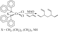 Synthesis Of New Cr Ii Complexes With Bidentate Phosphine Ligands And Their Behavior In The Polymerization Of Butadiene Influence Of The Phosphine Bite Angle On Catalyst Activity And Stereoselectivity Sciencedirect
