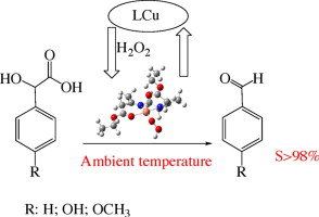 Selective oxidation of Mandelic acids catalyzed by copper