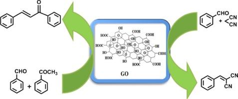 solventless aldol condensation