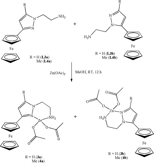 Ferrocenylpyrazolylzincii Acetate Complexes As Initiators And