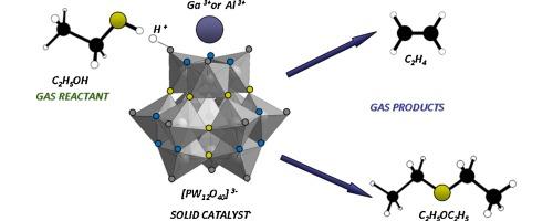 Ethanol conversion over cesium-doped mono- and bi-cationic aluminum
