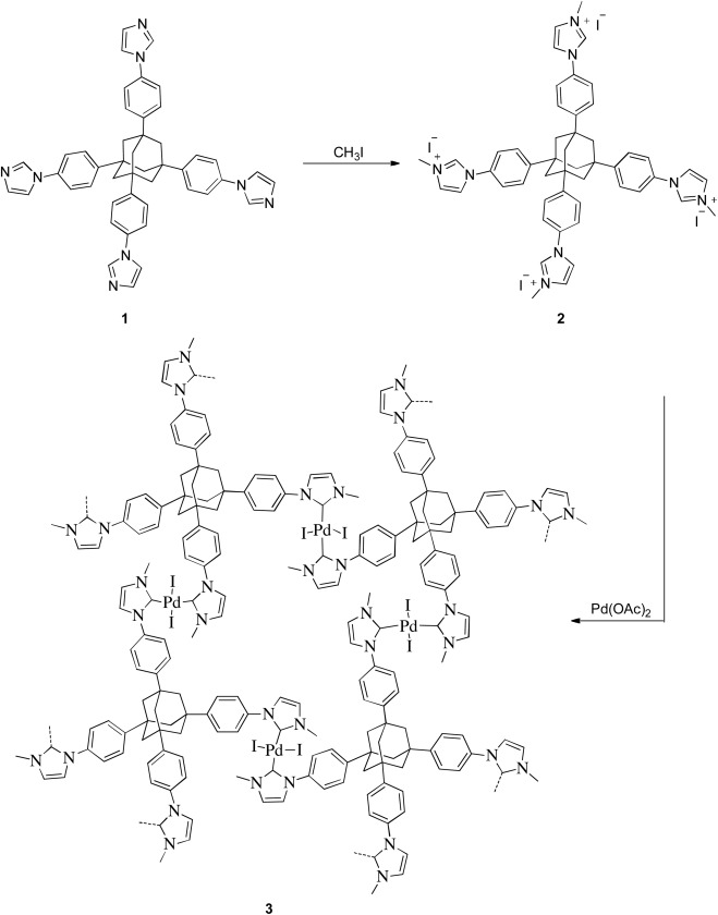 Main Chain Nhc Palladium Polymers Based On Adamantane Synthesis And