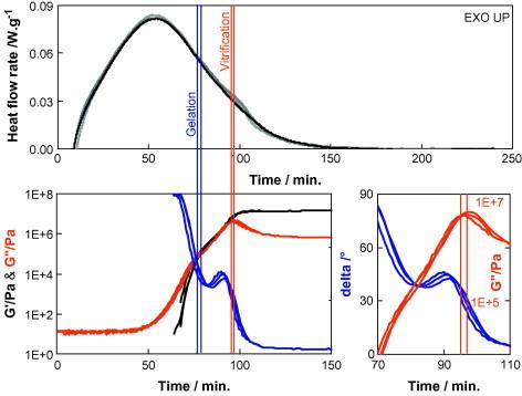 Timetemperature transformation ttt and temperatureconversion download full size image ccuart Gallery