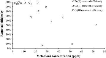 """20 x Métal tiroir zinc//NICKELÉS 2/"""" environ 50 mm"""