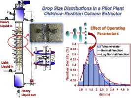 Drop behavior in a pilot plant Oldshue–Rushton extraction