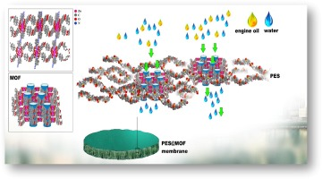 TMU-5 metal-organic frameworks (MOFs) as a novel nanofiller