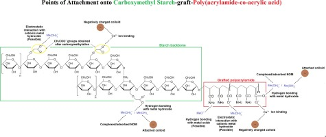 understanding the roles and characterizing the intrinsic calcium mechanism of action energies september 2018 browse articles