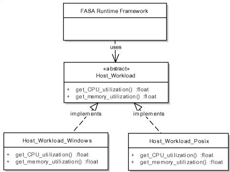 Fasa a software architecture and runtime framework for flexible download full size image ccuart Images