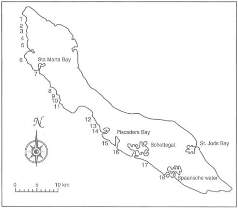 Occurrence And Life History Characteristics Of Tropical Flatfishes