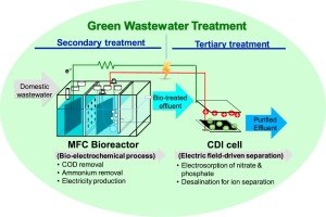 Integrating cost-effective microbial fuel cells and energy