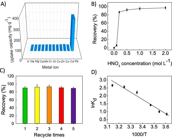 multi functional nanohybrid of ultrathin molybdenum disulfide aaladin pressure washers at Aaladin Model 3425 Wiring Diagram