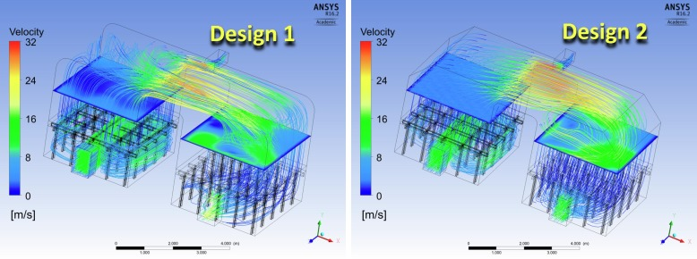Aerodynamic CFD simulations of experimental and industrial thermal