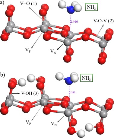 Time-resolved In-situ IR And DFT Study: NH3 Adsorption And Redox Cycle Of  Acid Site On Vanadium-based Catalysts For NO Abatement Via Selective  Catalytic Reduction - ScienceDirect