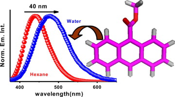 Solvent modulated photophysics of 9-methyl anthroate