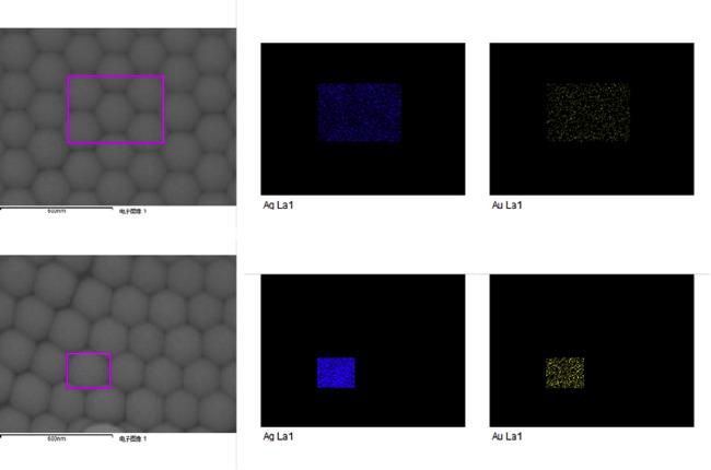 Nanocap array of Au:Ag composite for surface-enhanced Raman