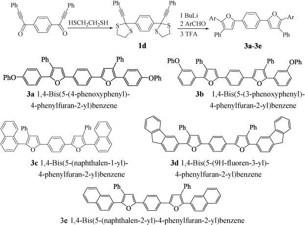 led based on alternating benzene furan oligomers sciencedirect