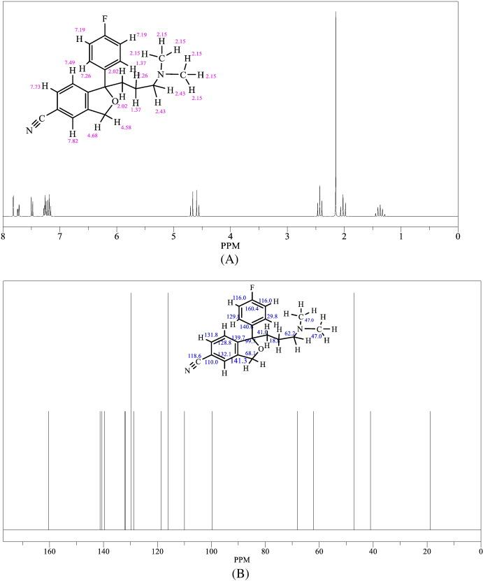 Molecular Structure Ft Ir Nmr Uv Nbo And Homolumo Of 1 3