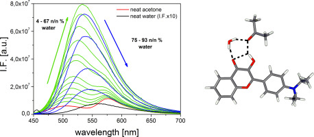 Hydrogen bonding effects on the fluorescence properties of 4