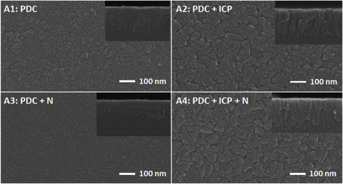 Photocatalytic antibacterial study of N-doped TiO2 thin films