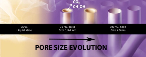 formation of magnesium carbonate