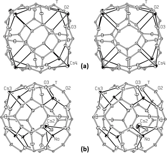 Identification And Structures Of The X Ray Induced Luminescence