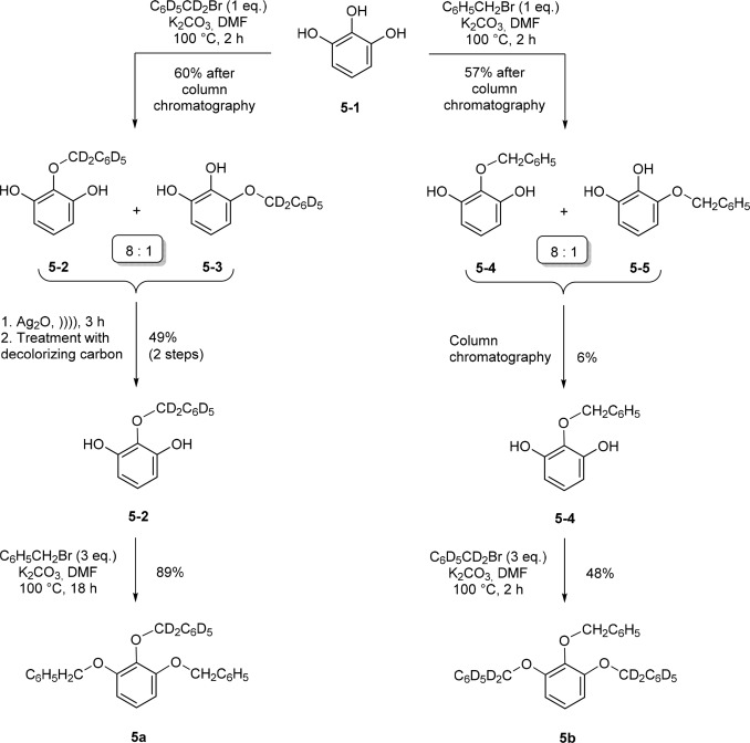 Consecutive losses of two benzyl radicals from the [M + Na]+ ...