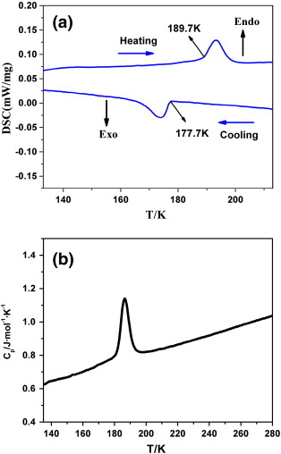 Temperature-induced reversible isostructural phase