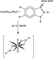 The periodic table of benzotriazoles uraniumvi complexes unlabelled figure urtaz Image collections