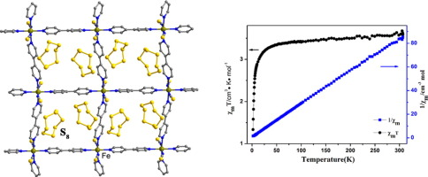 Fescn2bipy22s8 A Two Dimensional Coordination Polymer
