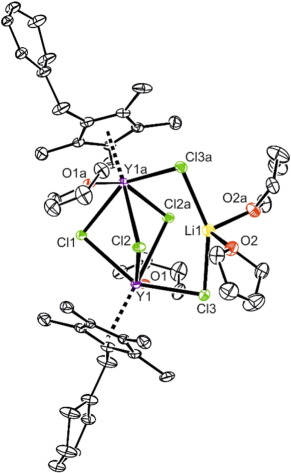 Structural Differences Of Half Sandwich Complexes Of Scandium And